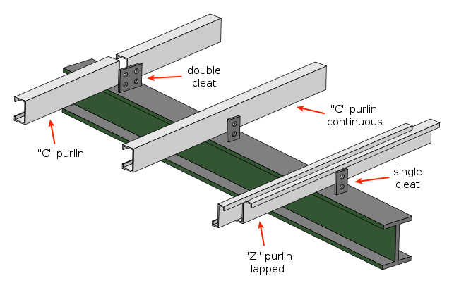 Secondary Framing System